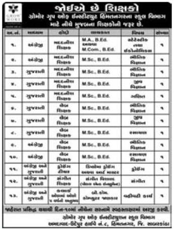 Growmore Group Institutions Himmatnagar Teachers Vacancies Jobs