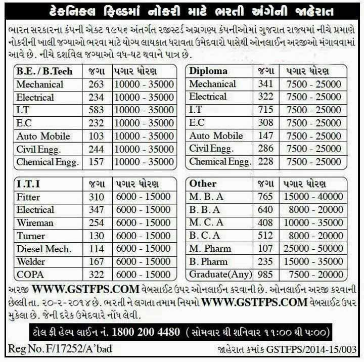 GSTFPS Technical Field Recruitment 2014 GSTFPS Technical Field Recruitment 2014 Check www.gstfps.com