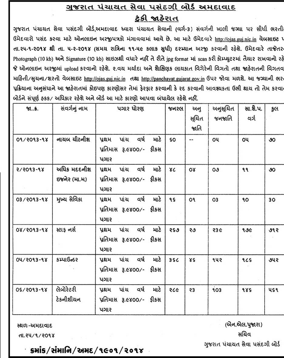 Gujarat Panchayat Seva Pasandgi Board Recruitment 2014