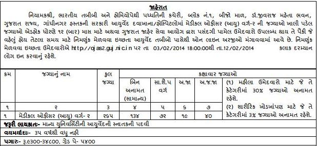 medical officer Ayurved Medical Officer Recruitment 2014 ojas.guj.nic.in